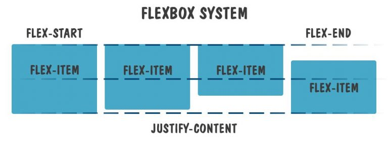 Flex System